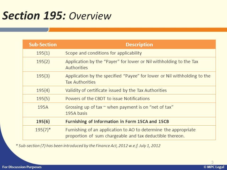 Section 195: Overview Sub-Section Description 195(1)