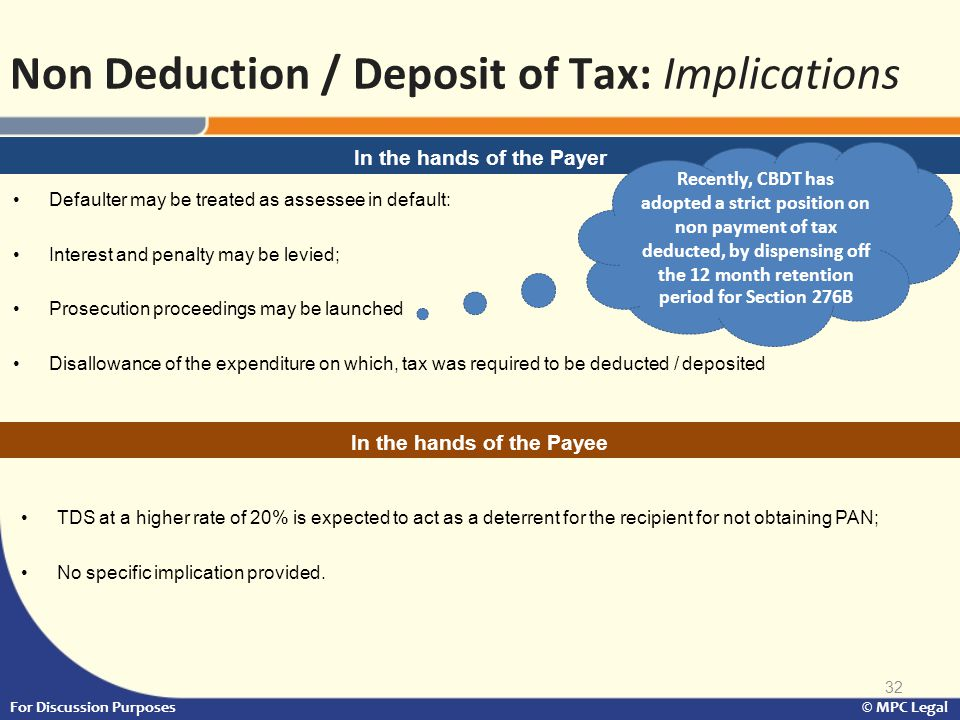 Non Deduction / Deposit of Tax: Implications