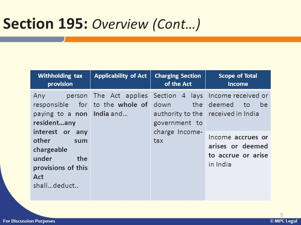 Section 195: Overview (Cont…)