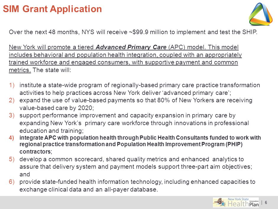SIM Grant Application Over the next 48 months, NYS will receive ~$99.9 million to implement and test the SHIP.