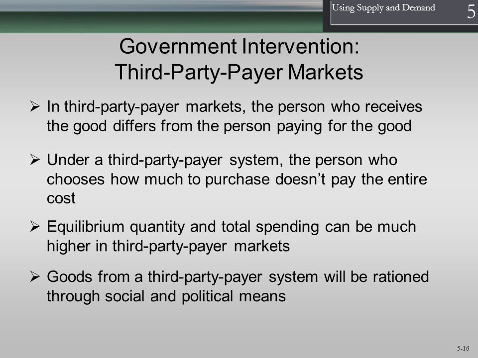 Government Intervention: Third-Party-Payer Markets