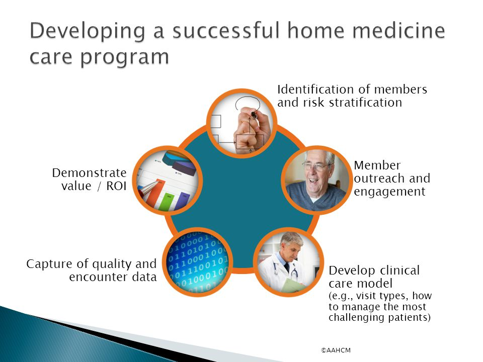 Developing a successful home medicine care program