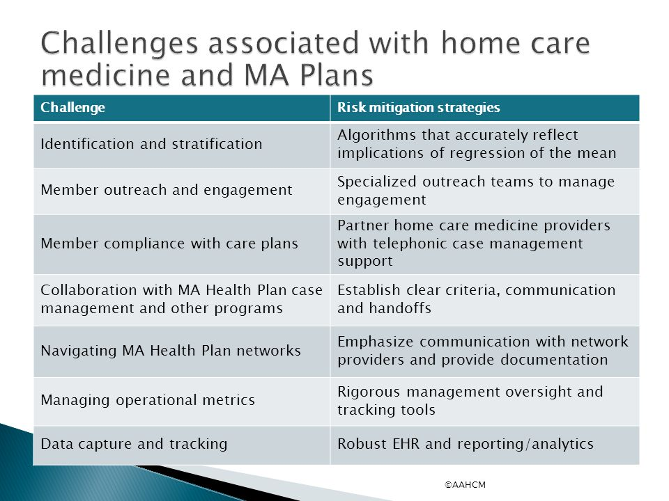 Challenges associated with home care medicine and MA Plans
