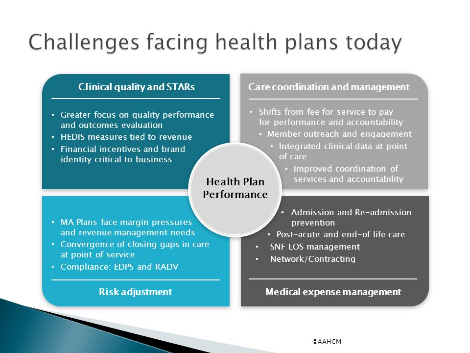 Challenges facing health plans today