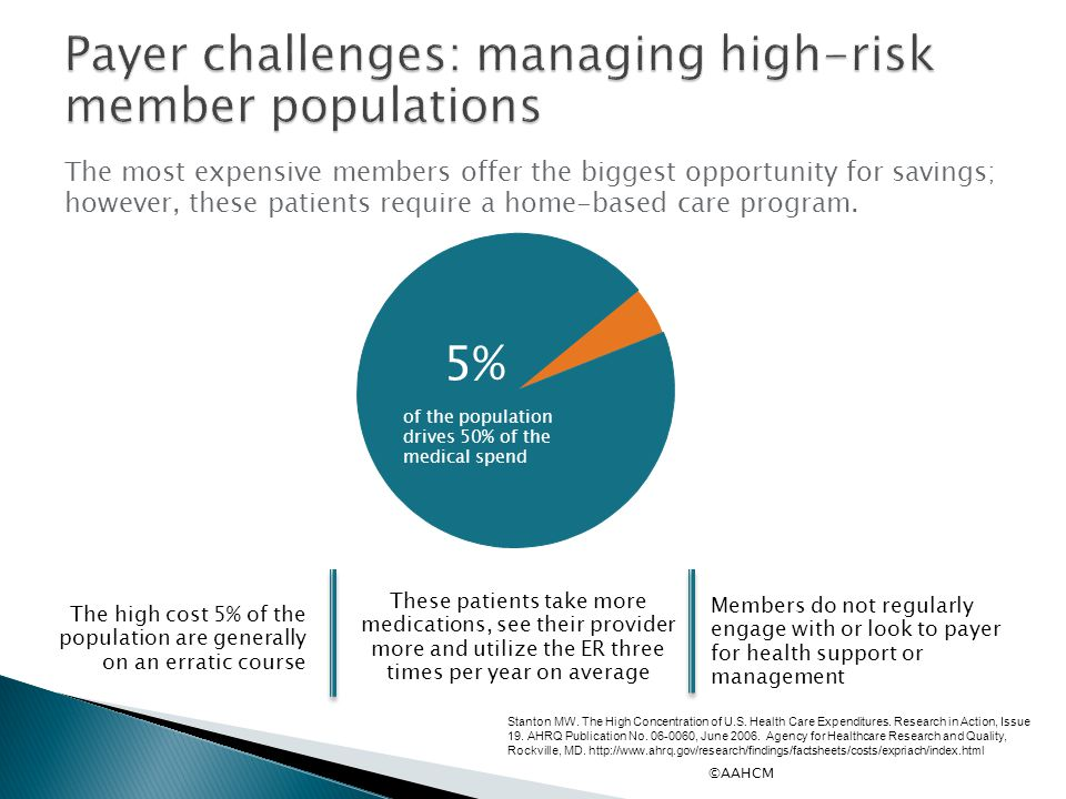 Payer challenges: managing high-risk member populations