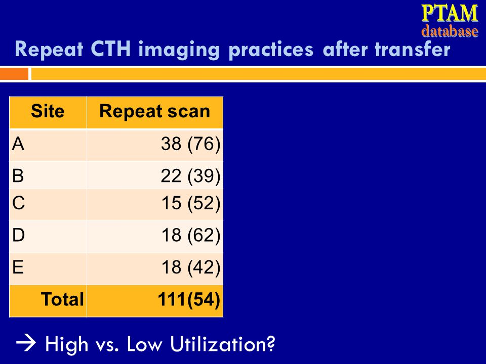 Repeat CTH imaging practices after transfer