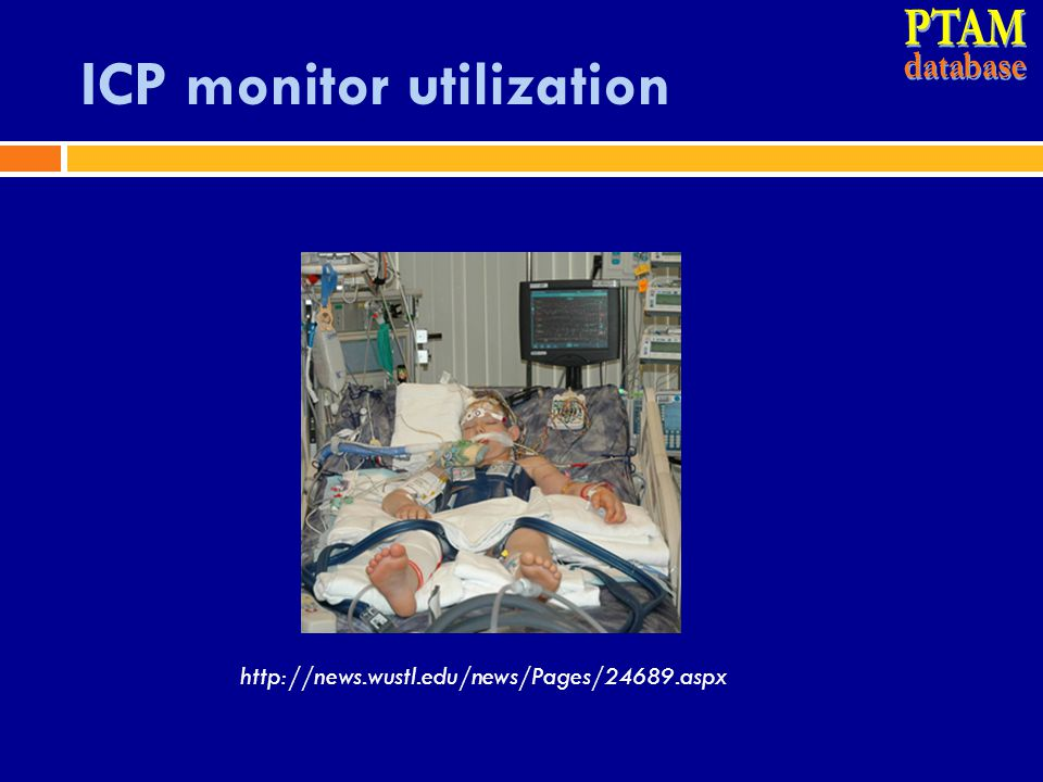 ICP monitor utilization