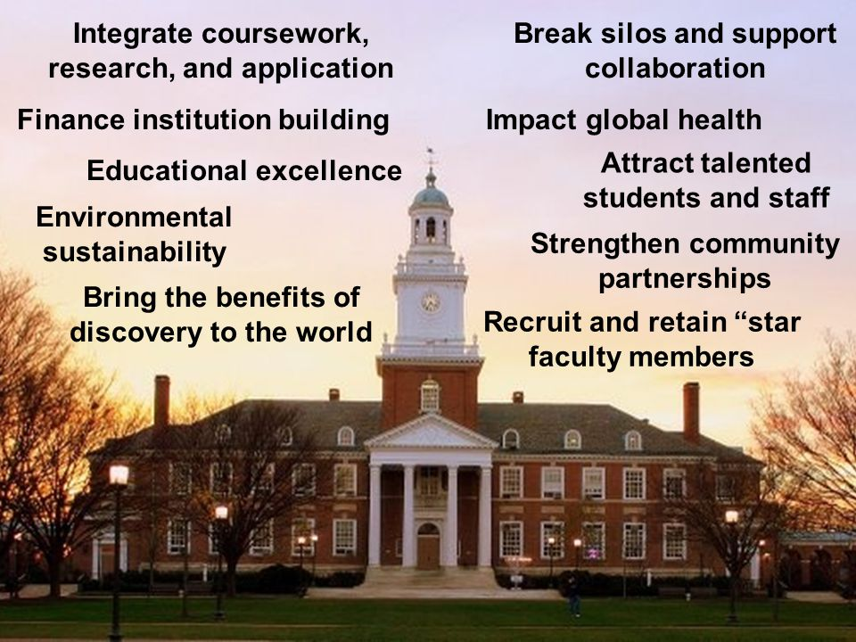 Integrate coursework, research, and application