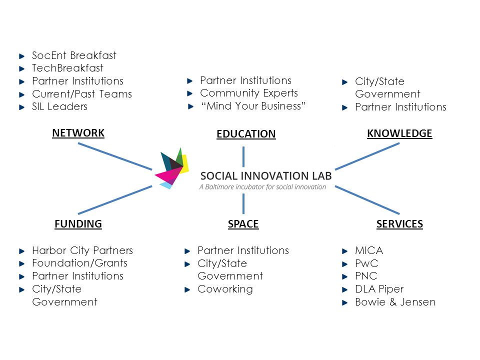 EDUCATION NETWORK KNOWLEDGE SPACE SERVICES