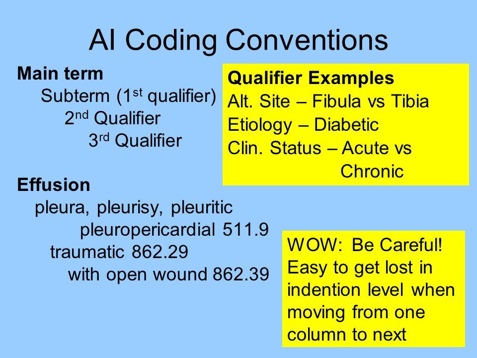 AI Coding Conventions Main term Subterm (1st qualifier) 2nd Qualifier