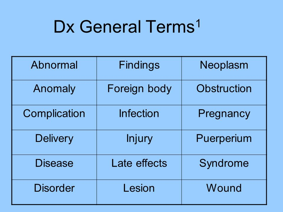 Dx General Terms1 Abnormal Findings Neoplasm Anomaly Foreign body