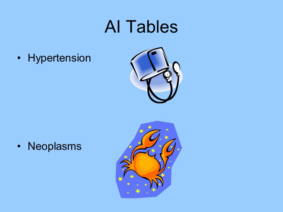 AI Tables Hypertension Neoplasms