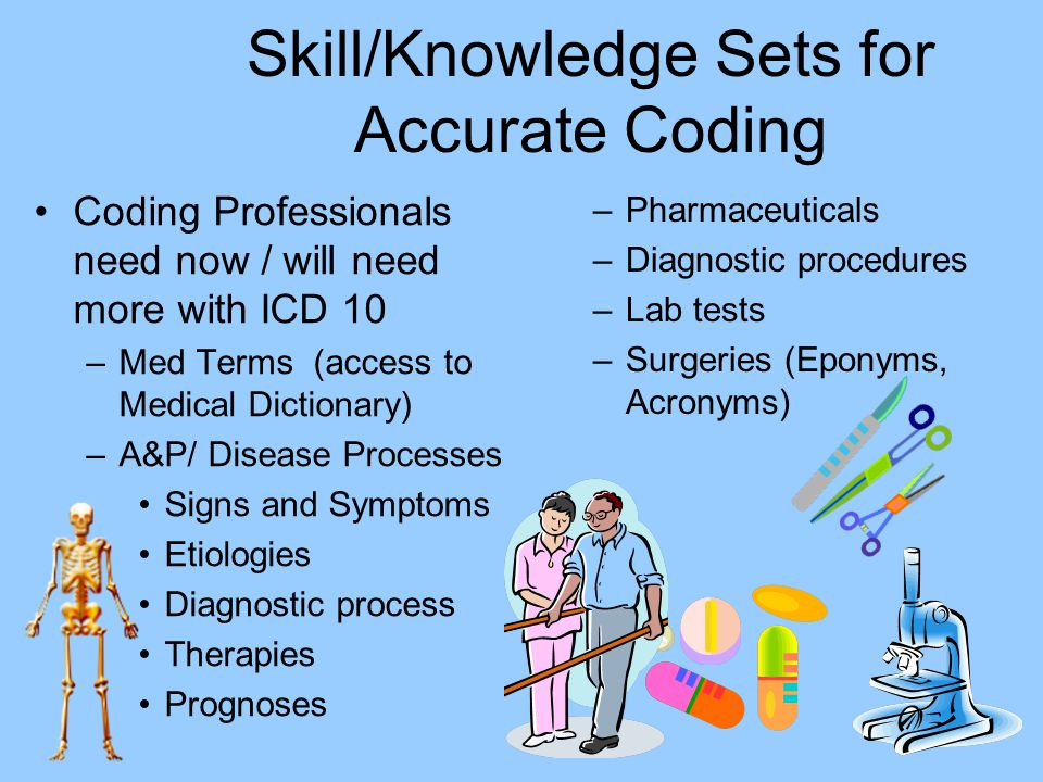 Skill/Knowledge Sets for Accurate Coding