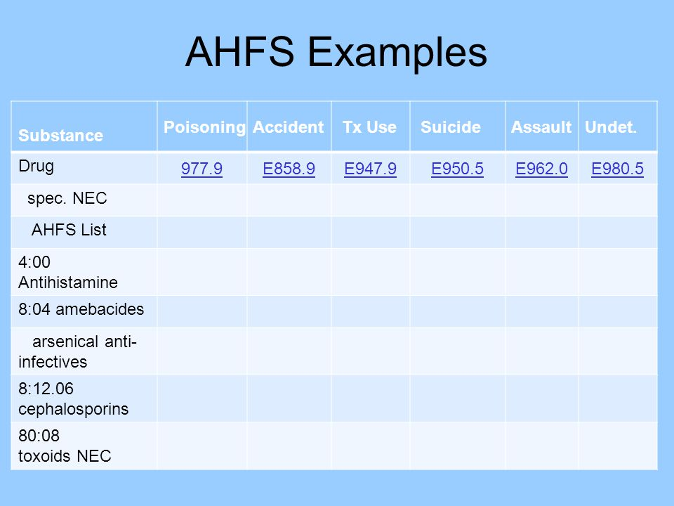 AHFS Examples Substance Poisoning Accident Tx Use Suicide Assault