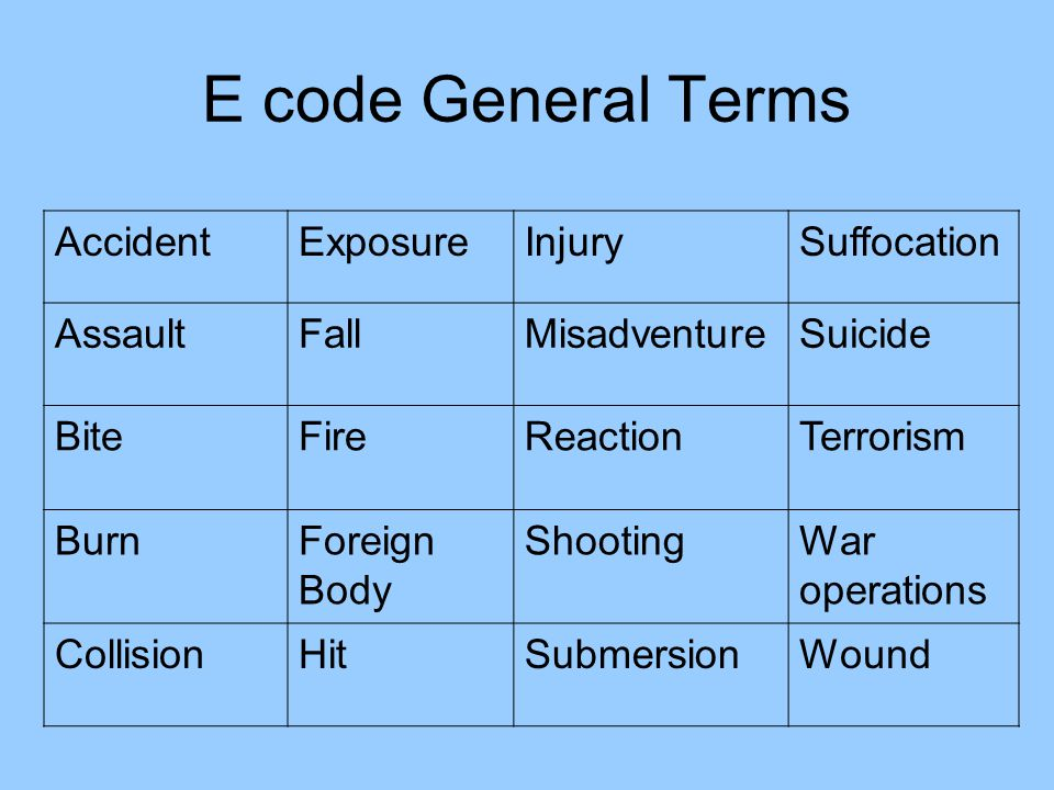 E code General Terms Accident Exposure Injury Suffocation Assault Fall