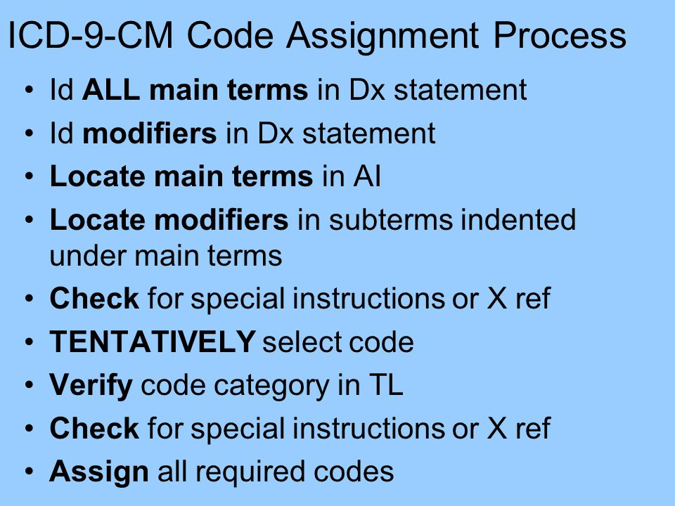 ICD-9-CM Code Assignment Process