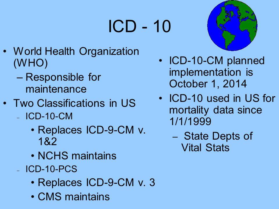 ICD - 10 World Health Organization (WHO)