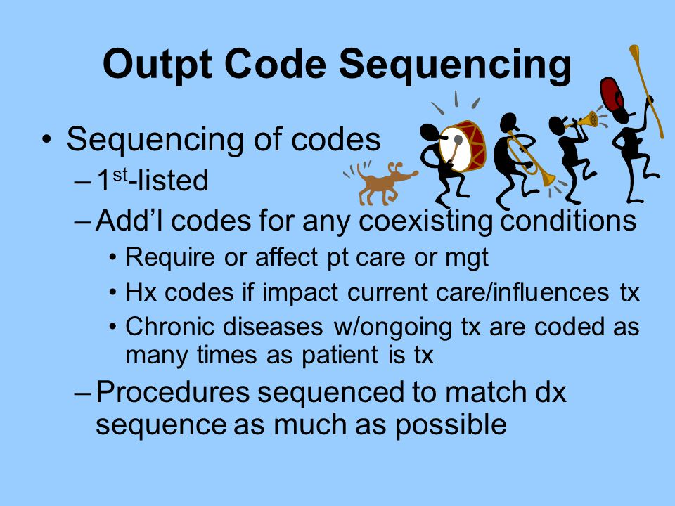 Outpt Code Sequencing Sequencing of codes 1st-listed