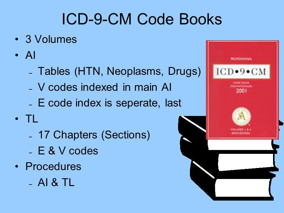 ICD-9-CM Code Books 3 Volumes AI Tables (HTN, Neoplasms, Drugs)