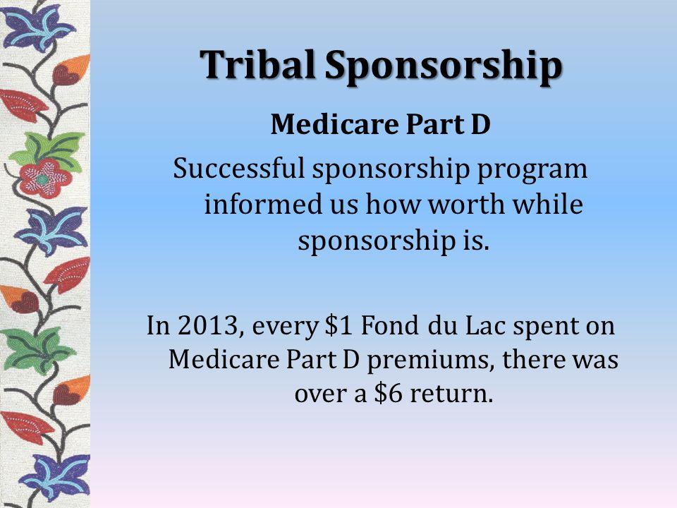 Tribal Sponsorship Medicare Part D