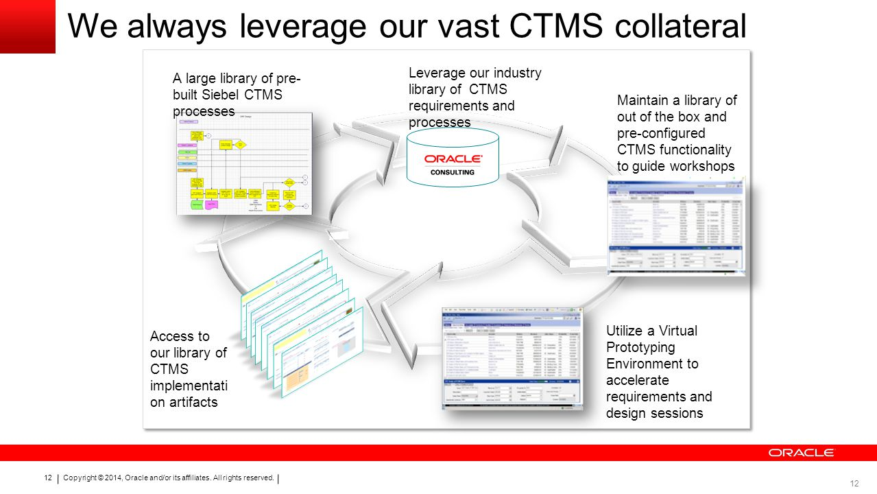 We always leverage our vast CTMS collateral