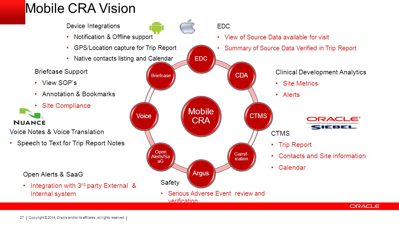 Mobile CRA Vision Briefcase Support View SOP's Annotation & Bookmarks