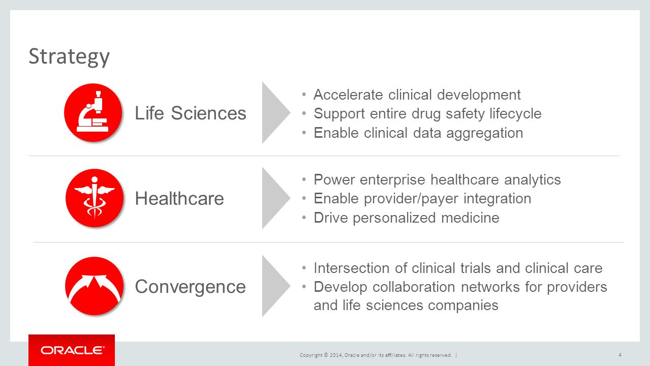 Strategy Life Sciences Healthcare Convergence