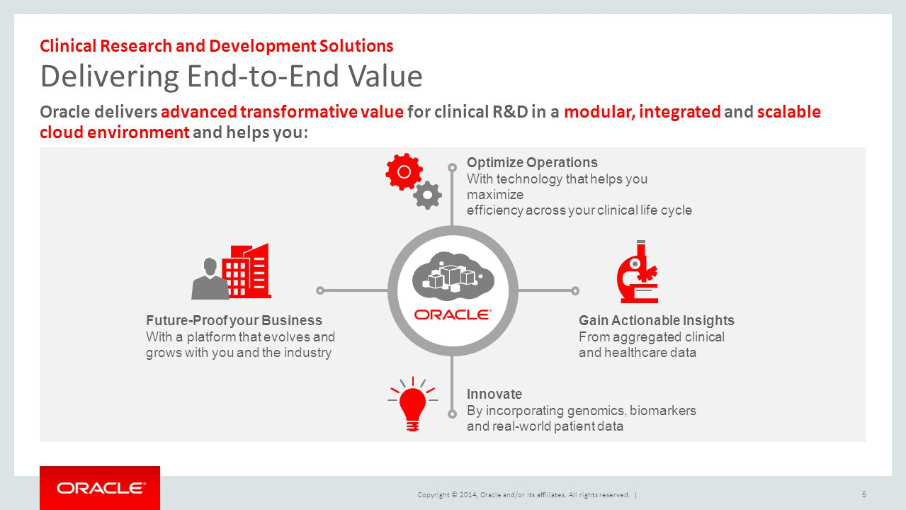 Clinical Research and Development Solutions Delivering End-to-End Value