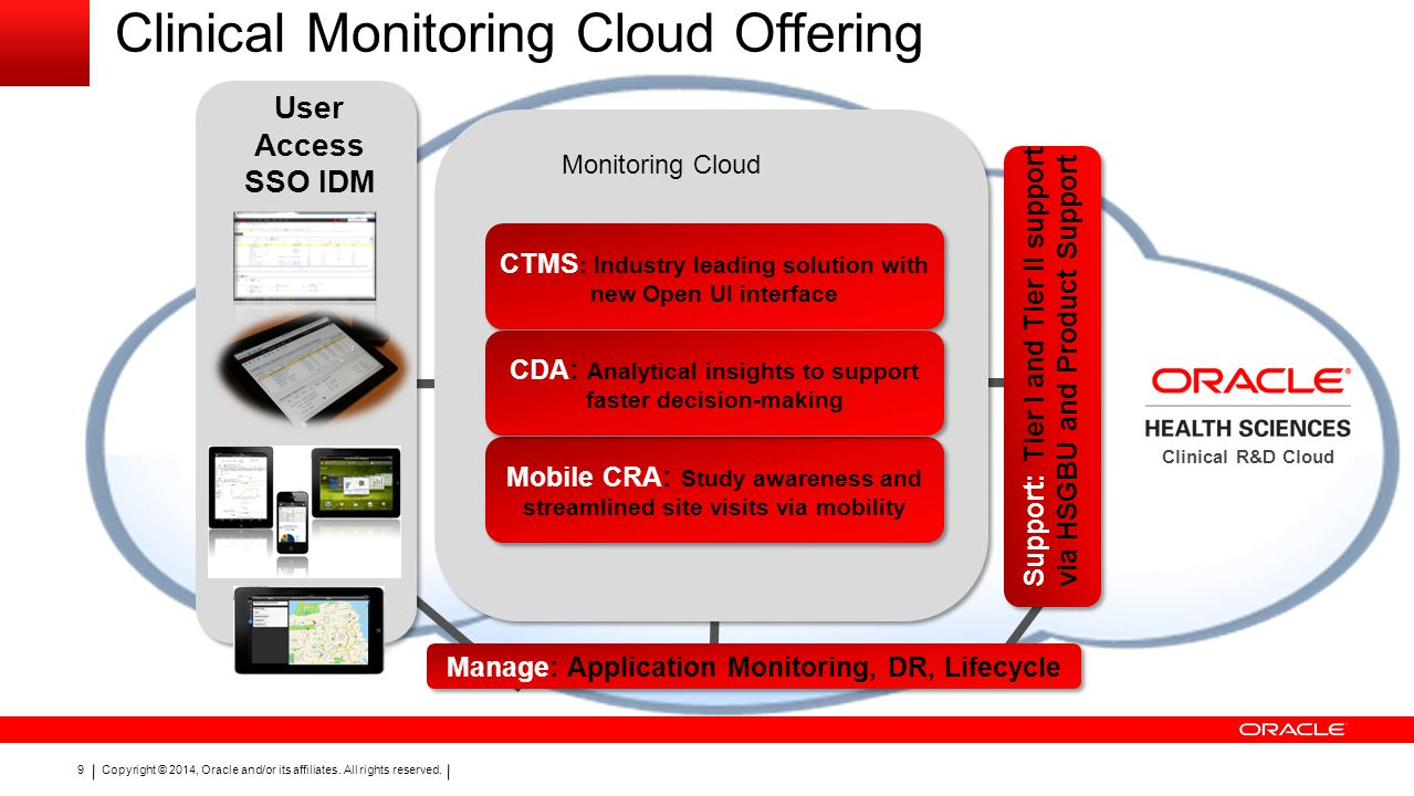 Clinical Monitoring Cloud Offering