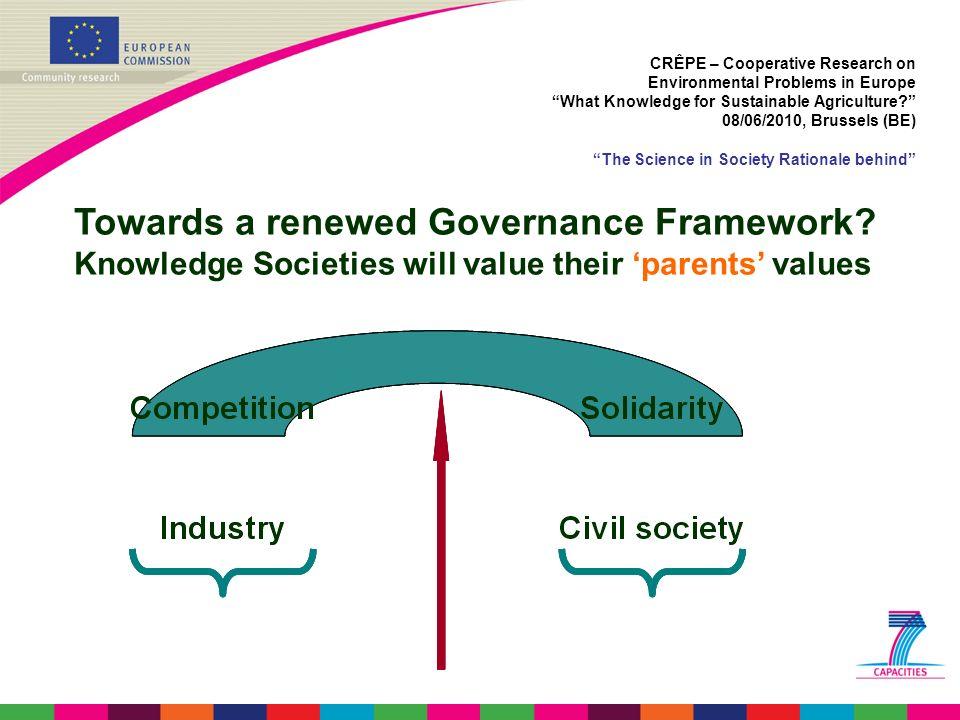 Industry Towards a renewed Governance Framework