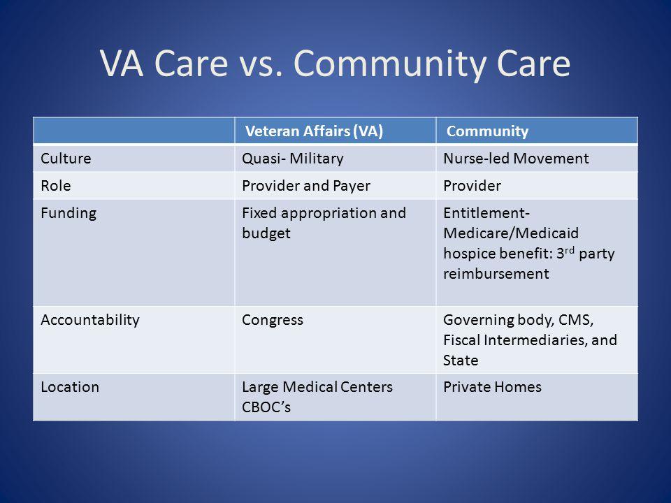 VA Care vs. Community Care