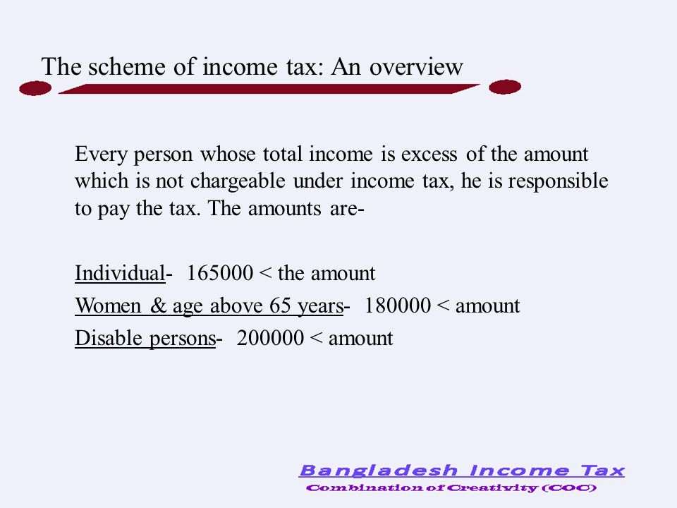 The scheme of income tax: An overview