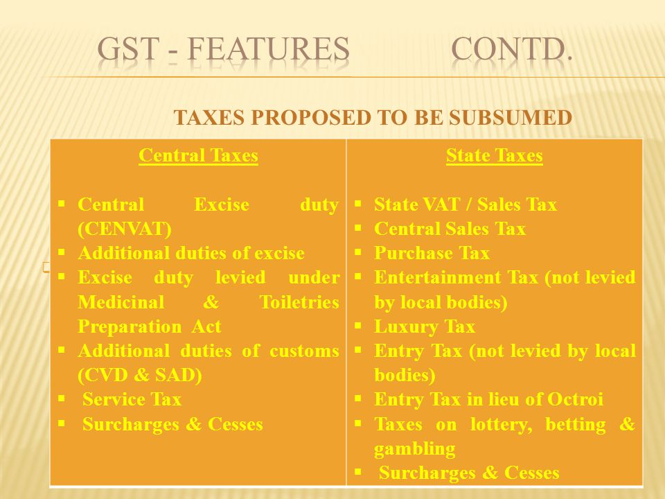 GST - FEATURES contd. TAXES PROPOSED TO BE SUBSUMED. Central Taxes. Central Excise duty (CENVAT)