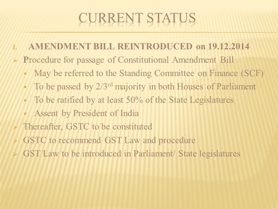 CURRENT STATUS AMENDMENT BILL REINTRODUCED on 19.12.2014