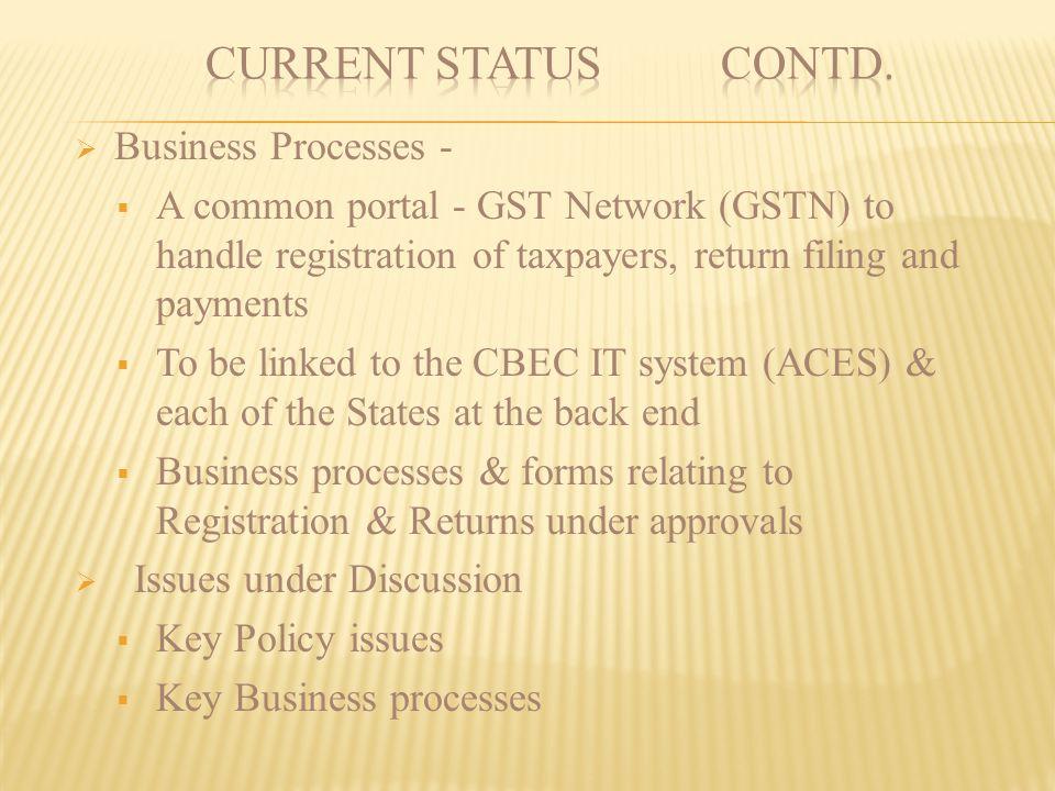 CURRENT STATUS contd. Business Processes -