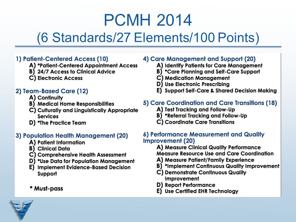 PCMH 2014 (6 Standards/27 Elements/100 Points)