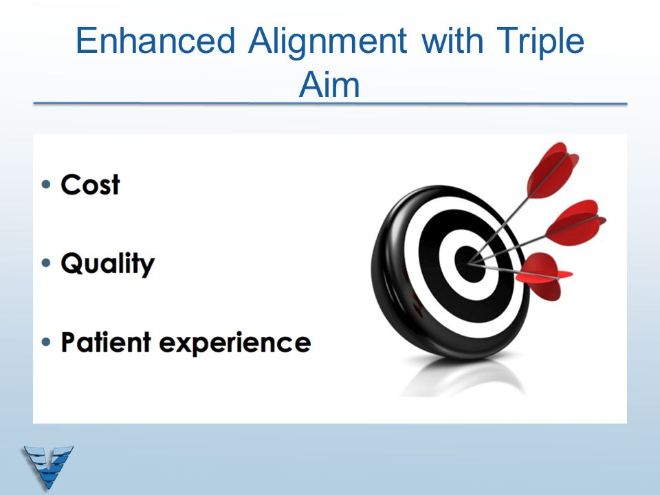 Enhanced Alignment with Triple Aim