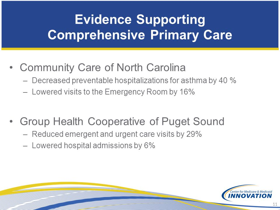 Evidence Supporting Comprehensive Primary Care