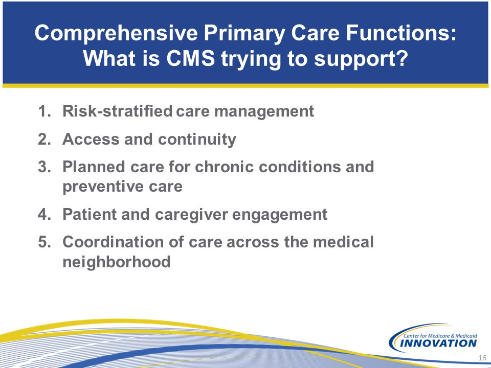 Comprehensive Primary Care Functions: What is CMS trying to support