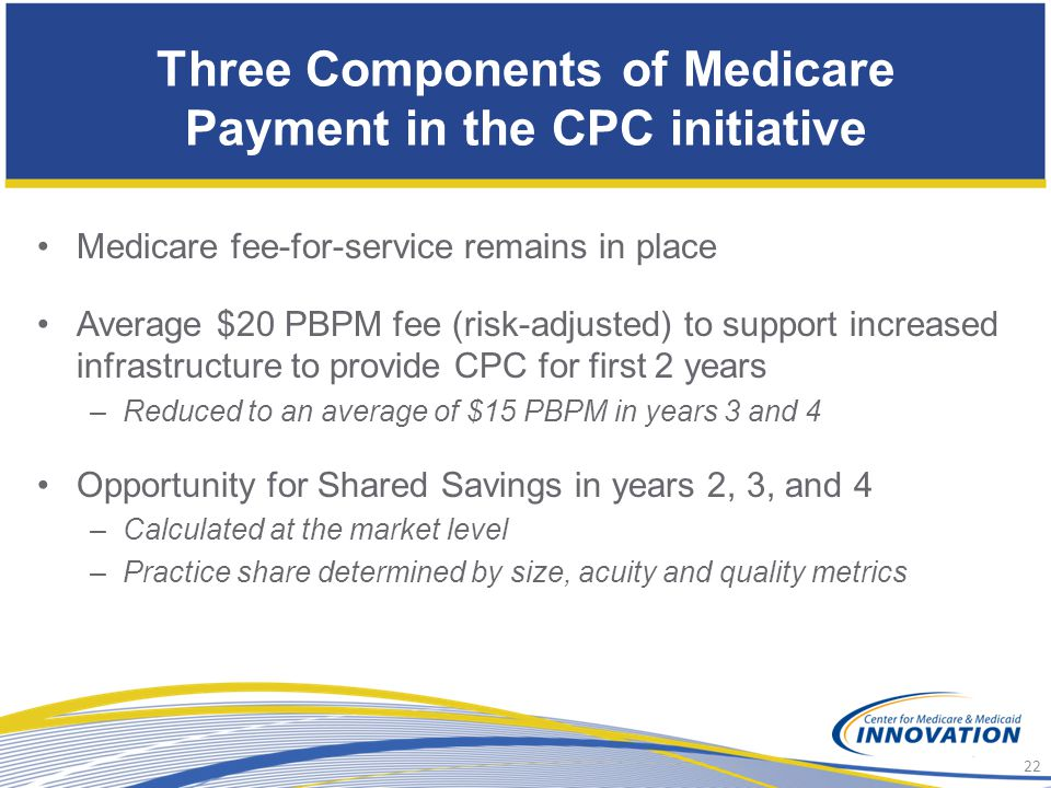 Three Components of Medicare Payment in the CPC initiative