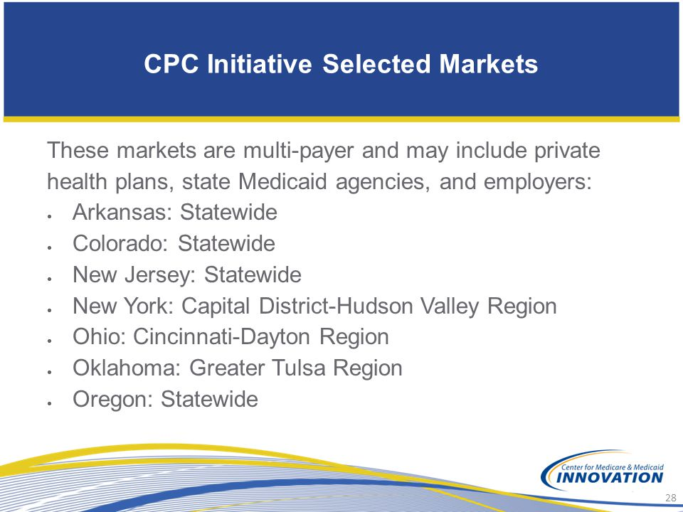CPC Initiative Selected Markets