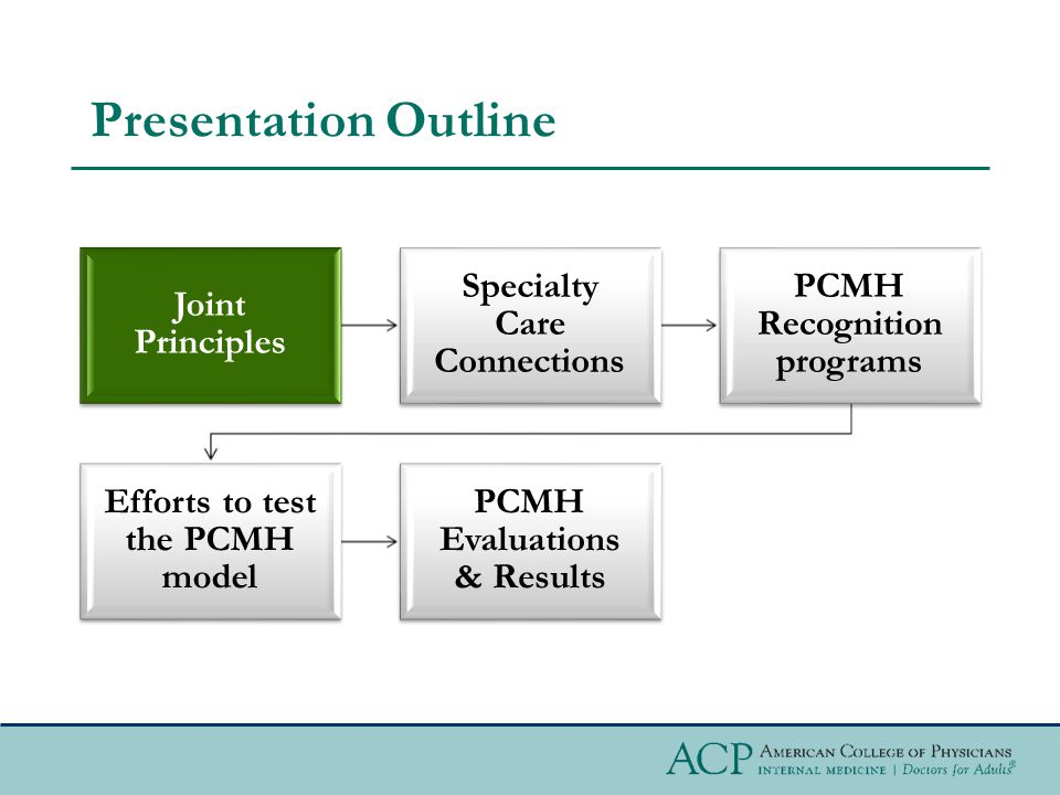 Presentation Outline Joint Principles Specialty Care Connections