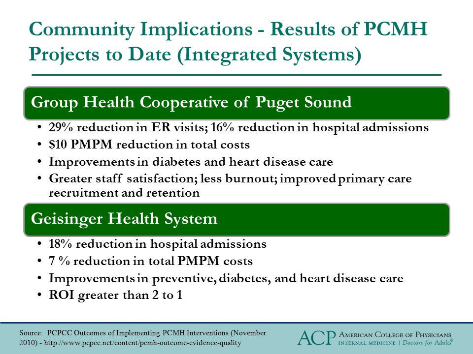 Community Implications - Results of PCMH Projects to Date (Integrated Systems)