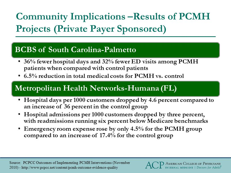 Community Implications –Results of PCMH Projects (Private Payer Sponsored)