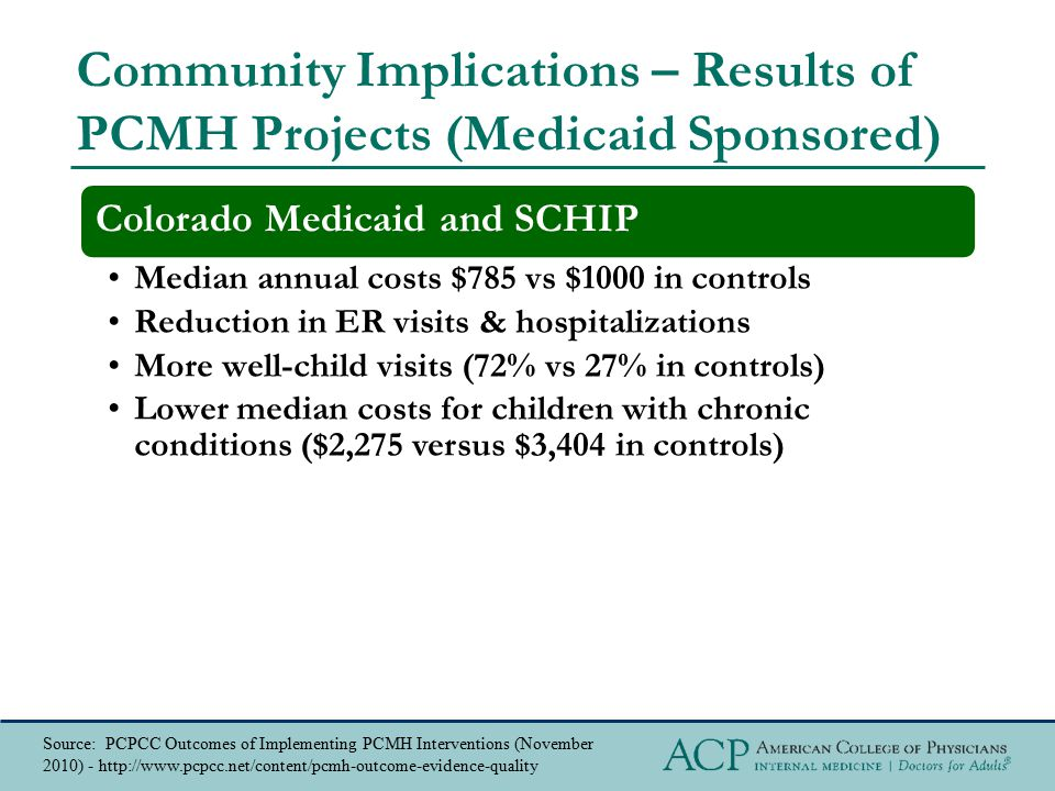 Community Implications – Results of PCMH Projects (Medicaid Sponsored)