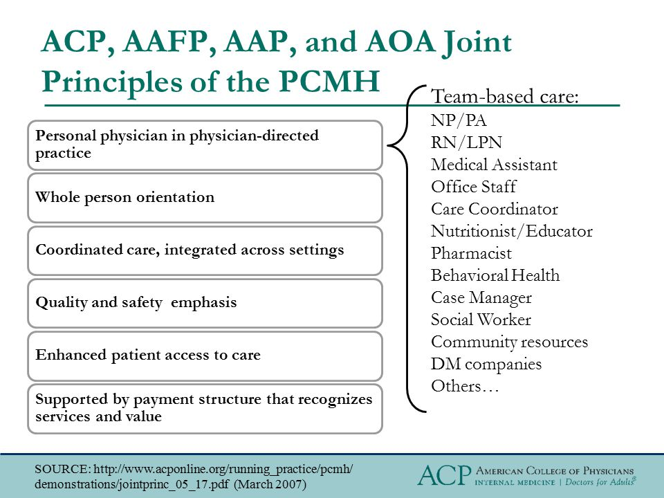 ACP, AAFP, AAP, and AOA Joint Principles of the PCMH