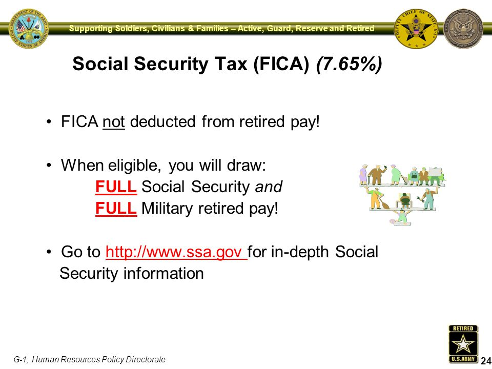 Social Security Tax (FICA) (7.65%)