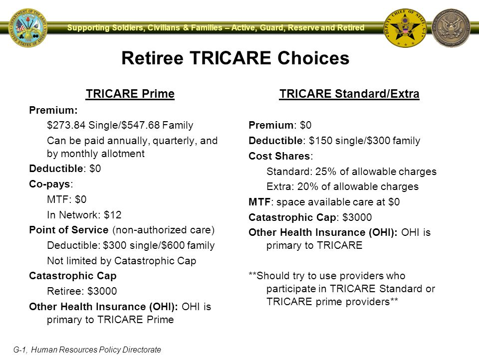 Retiree TRICARE Choices
