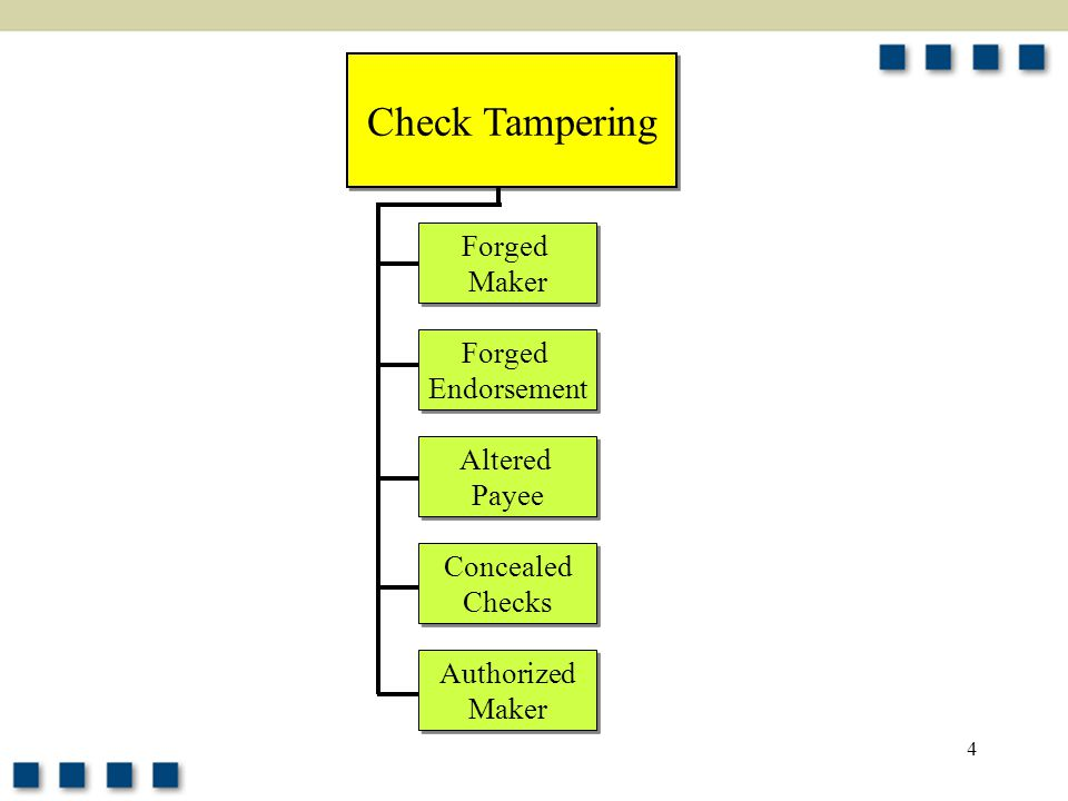 Check Tampering Forged Maker Forged Endorsement Altered Payee