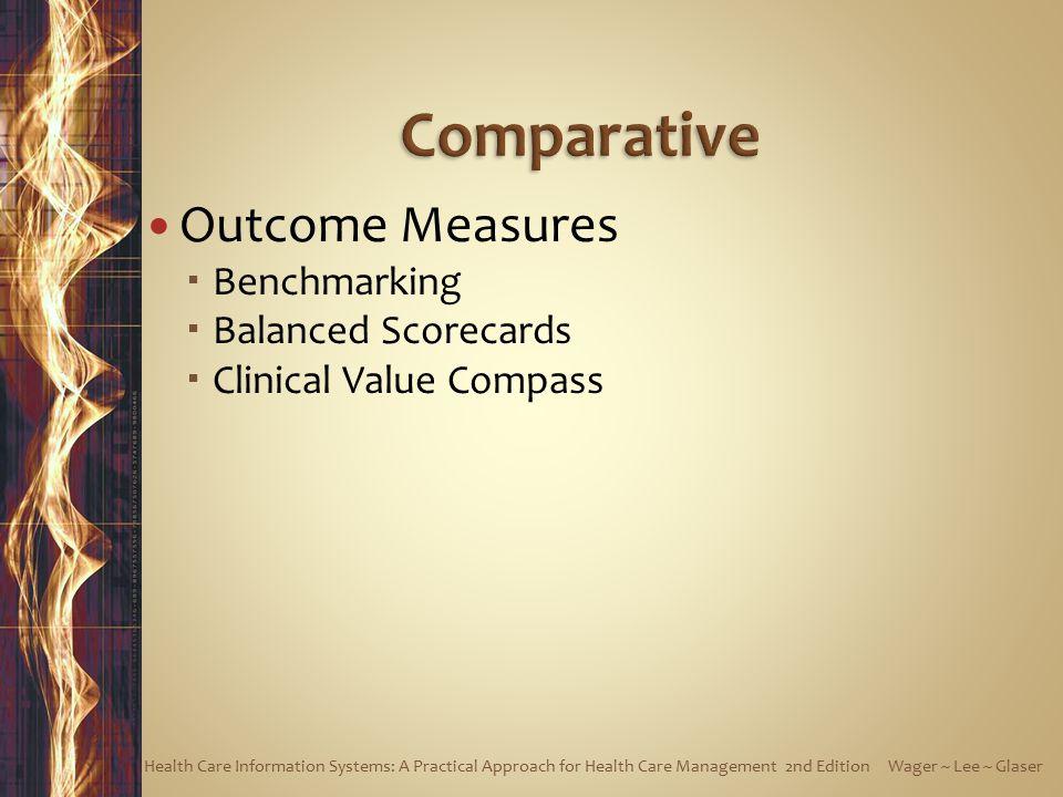 Comparative Outcome Measures Benchmarking Balanced Scorecards